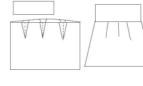 Tee-skirt